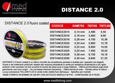 distance 20